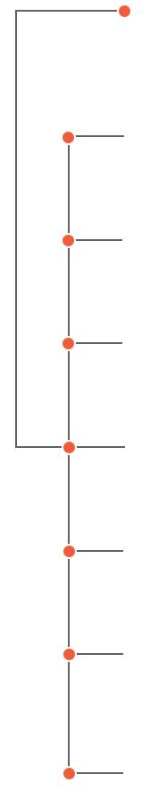 Технический аудит и консалтинг при автоматизации